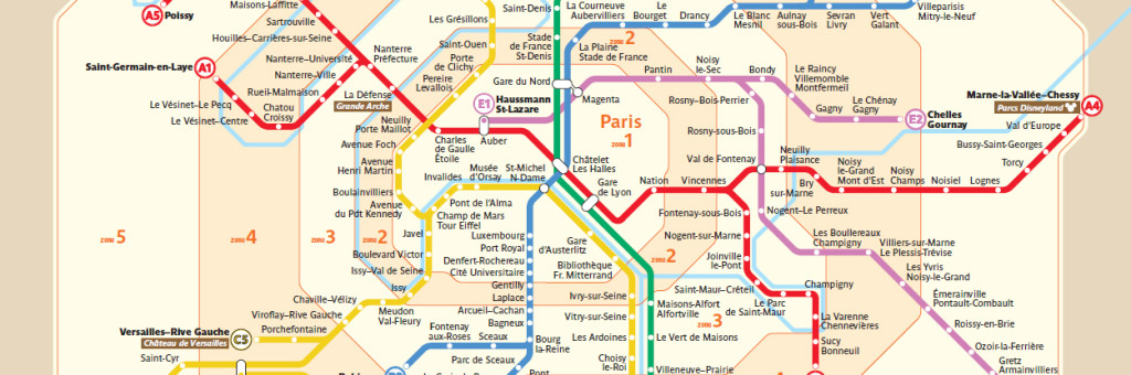 Zonas do RER